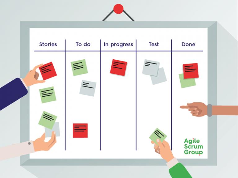 Scrum Board | Agile Scrum Group