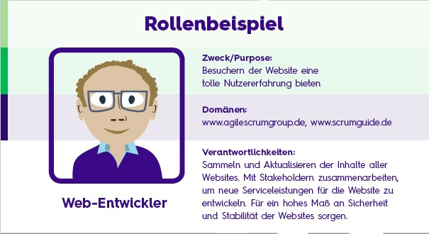 Was ist Holacracy?